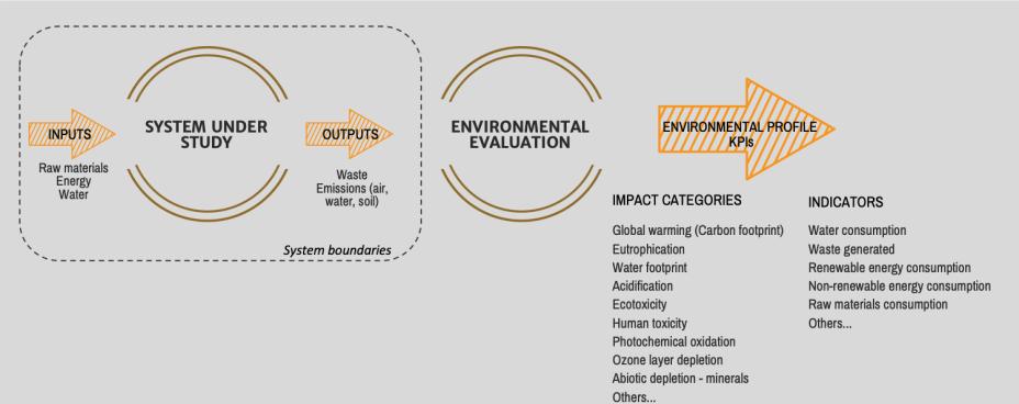 estudis-davaluaciocc81-ambiental_en