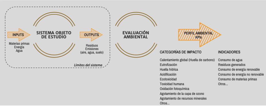 estudis-davaluaciocc81-ambiental_es